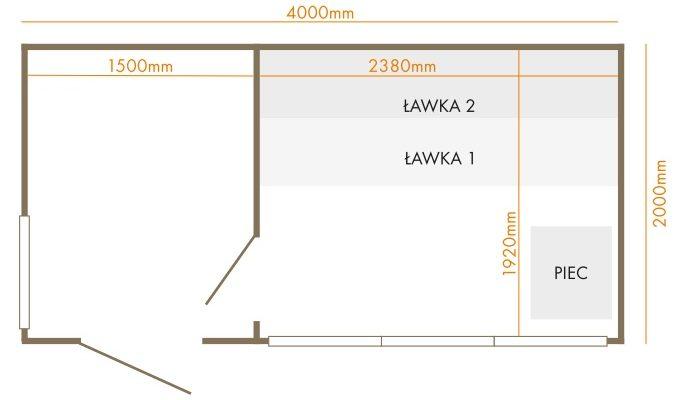 sauna-ekoazalia