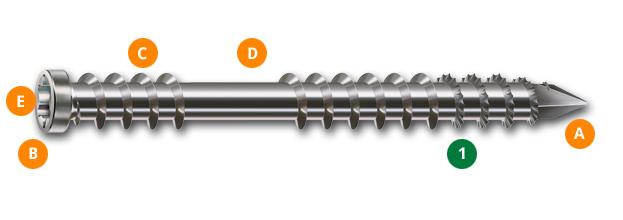 Szczególne właściwości SPAX-D