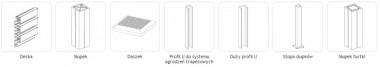 ogrodzenia kompozytowe elementy systemu trapezowego duofuse ekodrewno